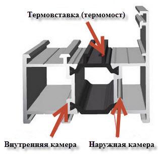 blocks/5July2021-14:43/teply-profiley-shema.jpeg