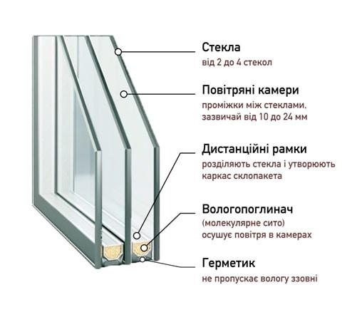 blocks/5July2021-17:5/sklopaket-shema-ukr-mini-min.jpeg